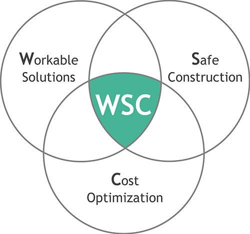 WSC: Workable Solutions – Safe Construction – Cost Optimization
